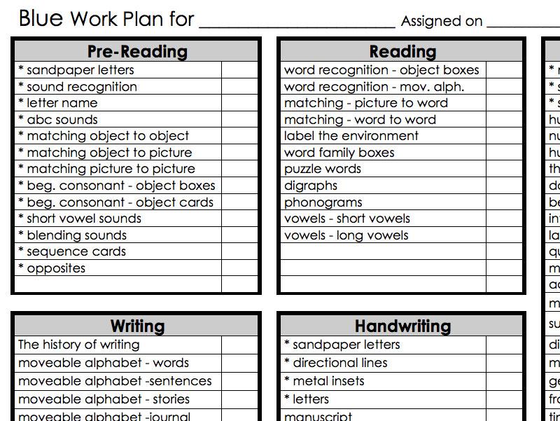 36 Word Work Plan Cards – Work Plan